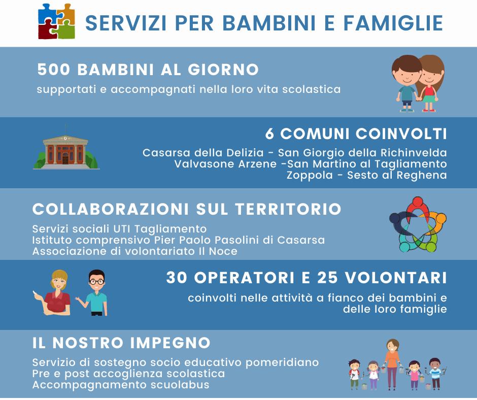 Infografica servizi minori